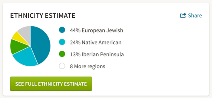 ethnicity-estimate-jpg